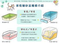iPet愛寵物/常見貓砂盆種類介紹