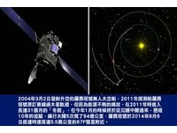 追星10年!歐洲太空總署登陸「CG彗星」創舉!
