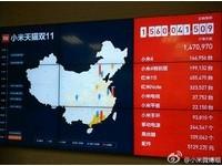淘寶天貓雙11單日破571億人民幣!小米賣出116萬支手機