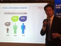 50%台灣投資人現金為王 僅25%將加碼股市