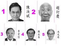 你不熟的台北市長候選人!另5候選人曝光談政見