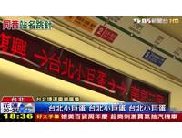 「很重要所以要說三次」 台北小巨蛋站國台客語都發音