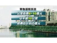 百億建高架式單軌 台南4年內要完成首條捷運!