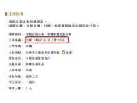 奇美博物館驚爆21K徵才 網友護航:在台南非常高了!