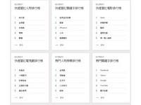 Google 台灣 2014 關鍵字排行:社群、電視劇人物超潮