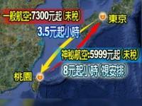 「神秘航空」飛東京只要5999元 但得花8小時?《ETtoday 新聞雲》