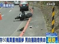 臉書留言「快無法駕馭了」 重機男木柵路彎道撞路燈亡