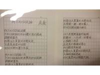 台北書展/台灣出版主題館 公開10多位本土作家手稿