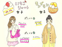 「甜姐兒圖鑑」妳是酸甜草莓蛋糕還是溫潤栗子蛋糕?