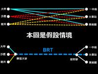軸輻路網的第一哩路--別讓BRT淪為政爭的籌碼