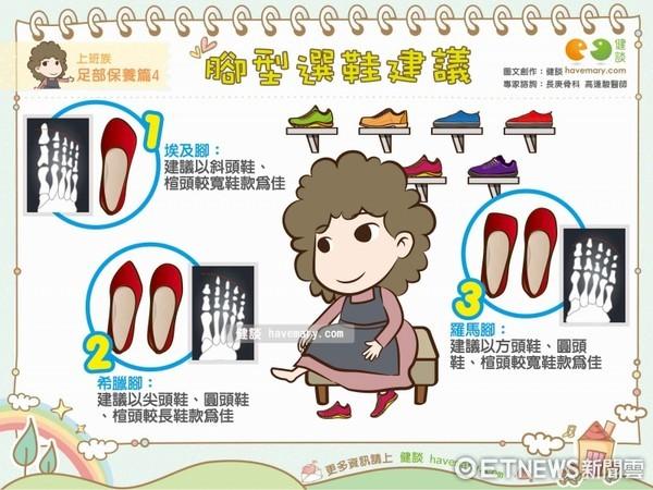 買鞋必看!「3種腳型」你是哪種?(圖/健談授權提供)