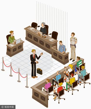 ▲法庭,審判。(圖/視覺中國CFP)