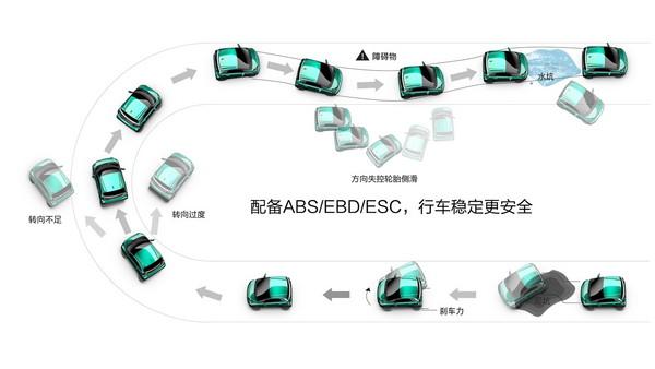 ▲「致敬」Smart小車!大陸新電動車俗俗賣 售價不到16萬(圖/SGMW上汽通用五菱)