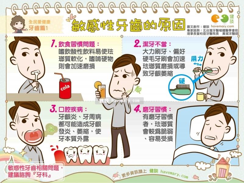 喝冰的就酸軟?敏感性牙齒4大成因。(圖/健談授權提供)