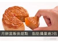 月餅當飯後甜點 每餐脂肪攝量逾2倍