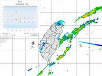 北部「變天轉雨」降7度!周末颱風恐生成 吳德榮:3天雨勢加大