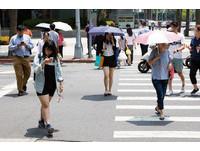 只熱一天!今高溫31度 明起颱風甩水北台灣降溫轉雨