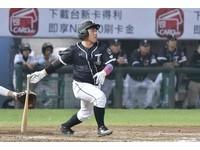 亞冠熱身賽/王鴻程、朱俊祥守住未失分 中職7局1比6羅德