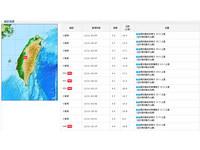 快訊/1小時震10次!20:47分又淺層地震 雲林震度最大
