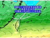 快訊/入秋新低溫15.2度!北部大雨特報「挑戰首波大陸冷氣團」