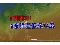 下周更冷準備過冬!北台灣濕涼豪雨 「2波降溫」低探14度