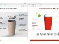 觀點/環保善意變鬧劇 嘖嘖杯雙胞案因「不甘心」重挫2品牌形象太可惜