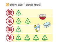 塑膠6.7號別亂用!外食族防毒守則 小心熱湯油酸腐蝕