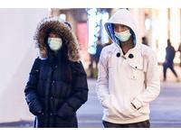 「台南以北留意近寒流等級10度低溫」 全台急凍迎冬至!