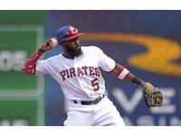 洋基填補三壘空缺 傳言看上海盜明星野手哈里森