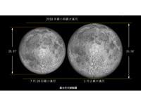 元旦隔天還有「宇宙盛宴」 年度最大的滿月和流星雨來了