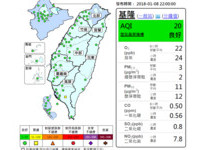 快訊/難得台灣「全綠」灘雲降大雨 76站空品良!專家好感動