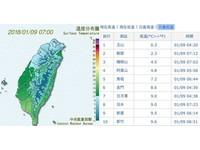 更新/入冬新低溫淡水8.8度! 「大雨特報」持續未來3天更冷