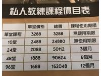 超盤價!被推銷私人教練課「單堂3288」 網:國手級教練逆