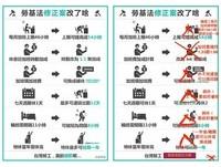 網製作勞基法圖表!林靜儀「紅筆打叉」:台灣勞工要搞清楚狀況