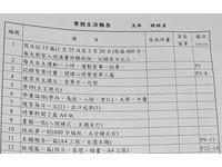 小五學生「寒假作業18項」難到爆 媽媽崩潰:根本要搞死家長