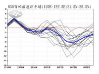 氣象局一張圖秒解「冷→好冷→超冷」 未來2周先雨後降溫探10度