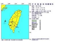 快訊/0:31突然一震!台東半夜規模4.1地震 高雄桃源3級搖晃