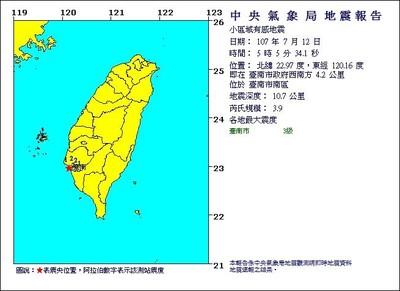 清晨大力上下晃!台南3.9地震搖醒「超有感」 網嚇傻:不敢睡了