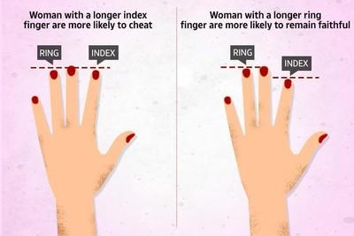 牛津研究︰左手食指較長的女性 更容易「偷吃」!