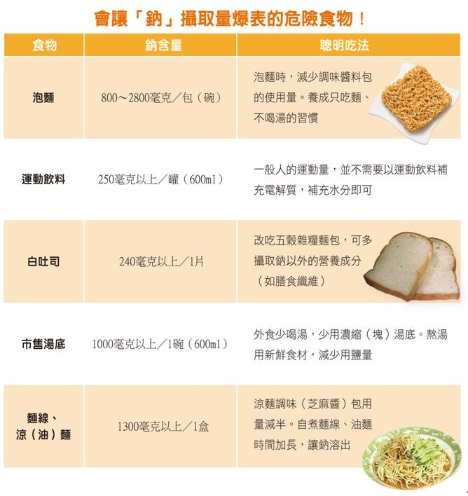 ▲▼飲食換個方式,礦物質不過量也好吸收。(圖/取自《吃出好體質》)