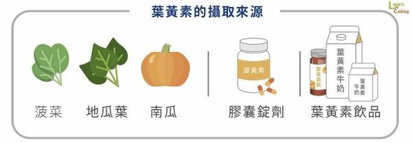 葉黃素補充來源。(圖/好食課提供)