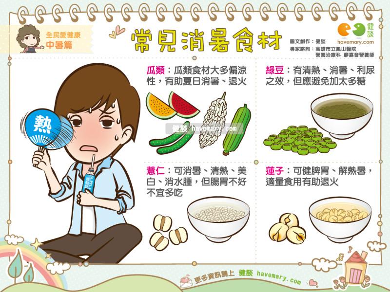 熱爆免開冷氣!吃「4大類食物」超消暑。(圖/健談授權提供)