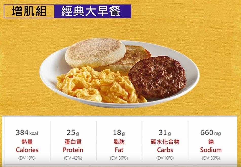 ▲▼ 麥當勞早餐。(圖/孫語霙提供)