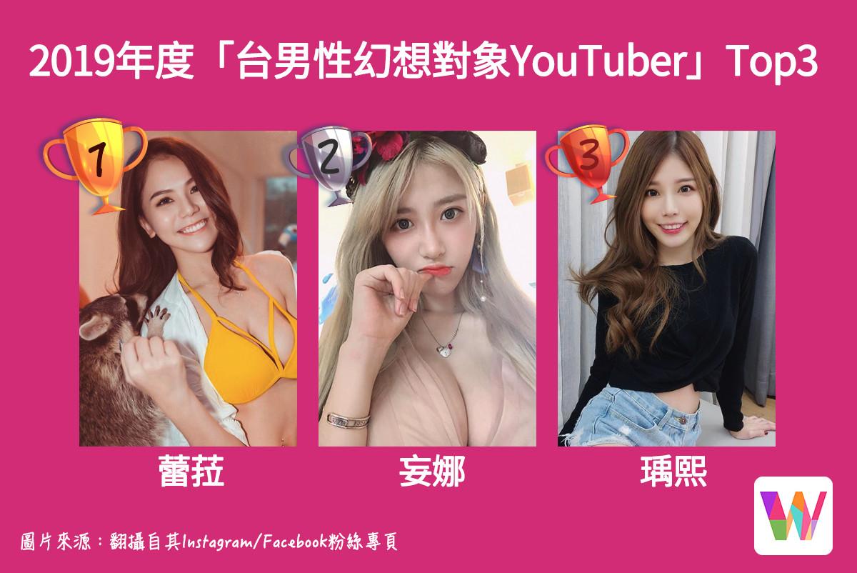 真理女神只拿第2!台網友「性幻想YouTuber」曝(圖/公關提供)