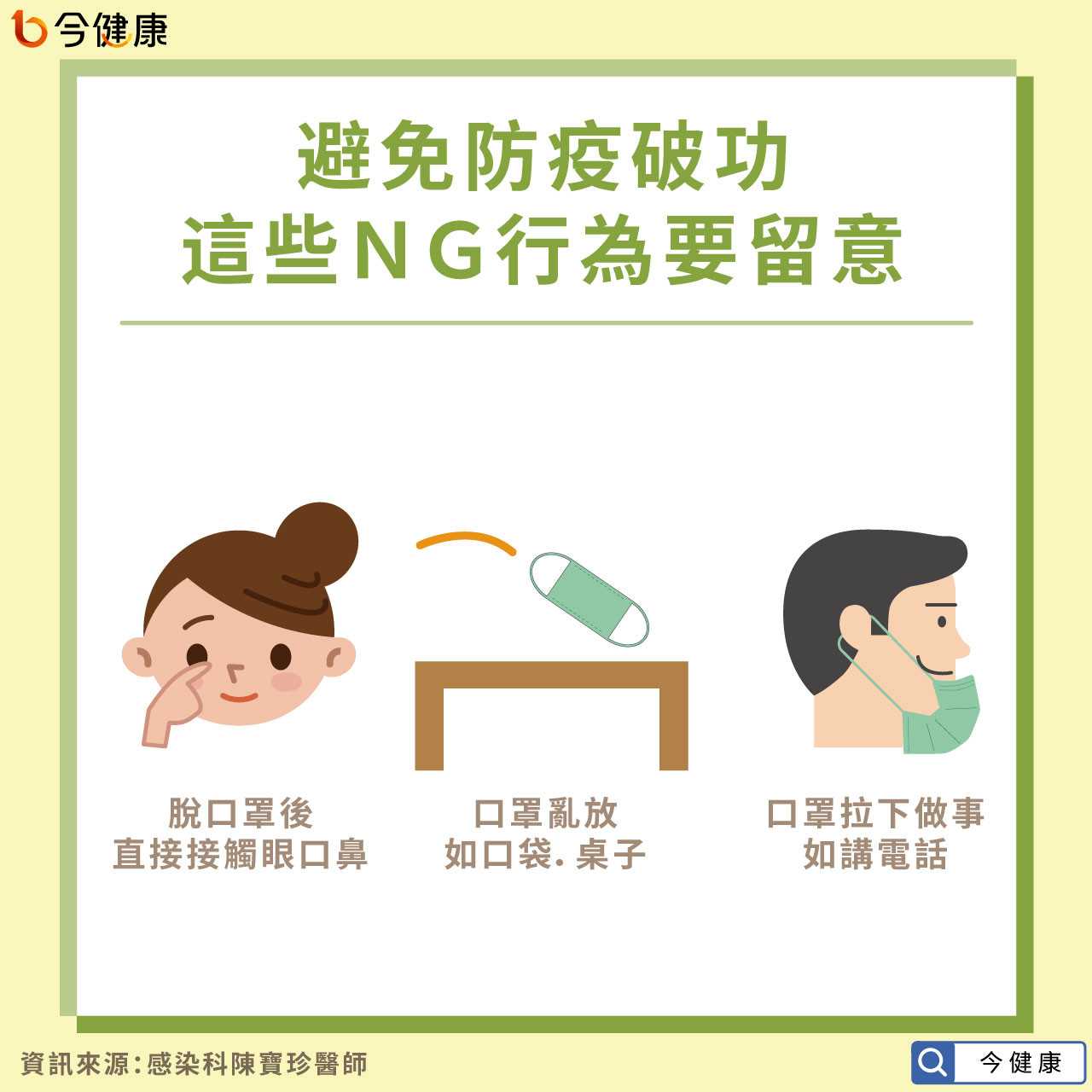 小心防疫破功!醫曝「NG摘口罩動作」:有戴和沒戴一樣。(圖/今健康提供)