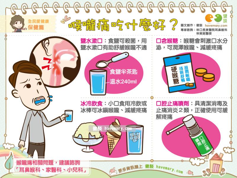 吞口水怪怪的!喉嚨痛「4種自療法」不用吃藥。(圖/健談授權提供)
