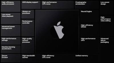 即便Mac捨棄intel處理器 蘋果強調將會繼續支援Thunderbolt