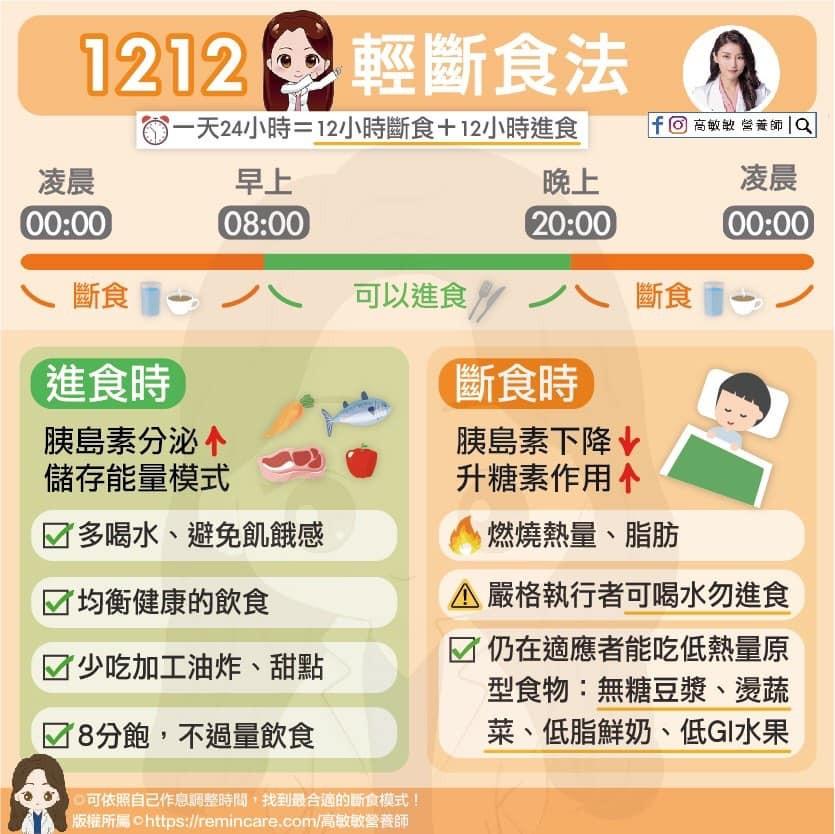 比168簡單!「1212輕斷食」營養師認證免挨餓 4點照做瘦到爆。(圖/高敏敏營養師授權提供)